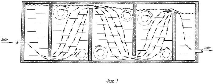 Многосекционный контактный резервуар для обработки воды озоном