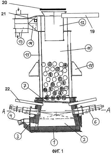 Способ производства минеральной ваты