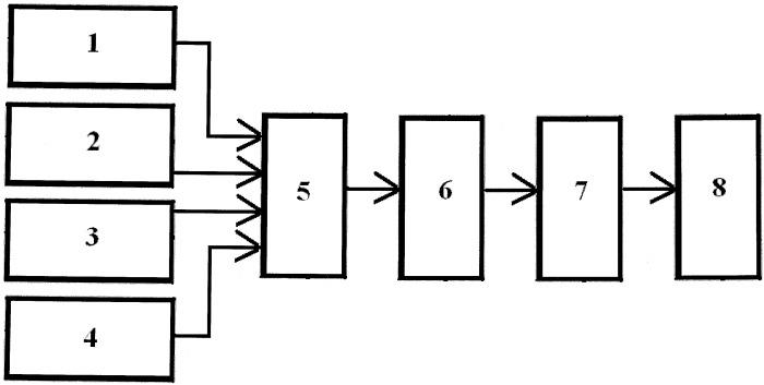 Цифровая адаптивная система управления процессом уплотнения асфальтобетонной смеси
