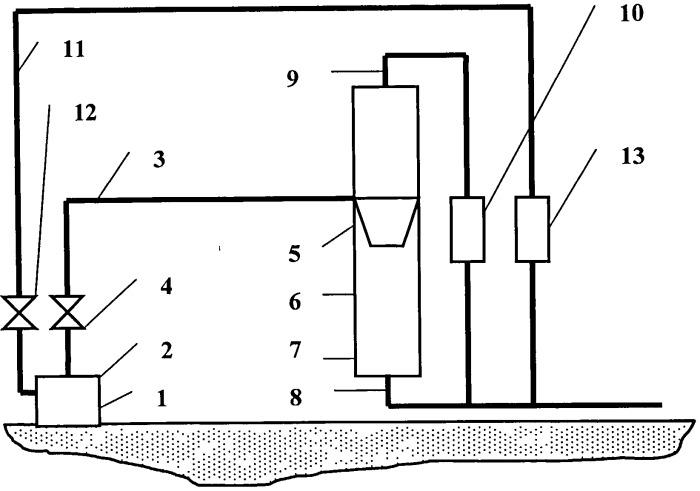 Способ измерения количества нефти и нефтяного газа