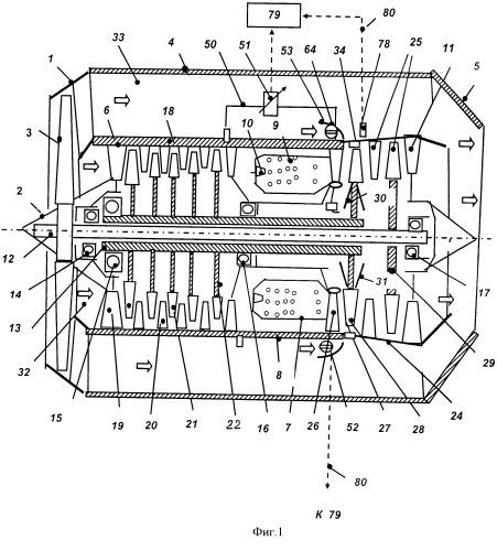 Турбина двухконтурного газотурбинного двигателя