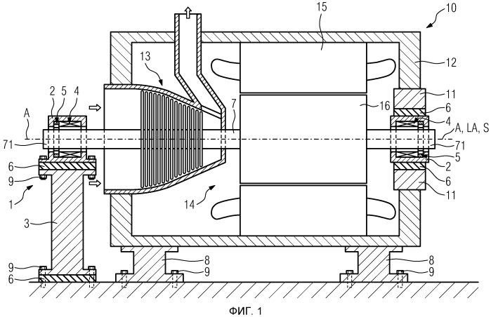 Подшипниковое устройство (варианты) и подшипниковый кронштейн с магнитным радиальным и поддерживающим подшипниками для вращающейся машины (варианты)