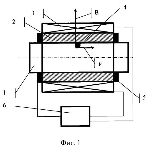 Способ герметичного неподвижного разъемного соединения