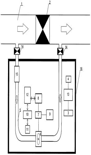 Система контроля состояния трубопровода с гидравлическим энергетическим модулем и способ для ее реализации