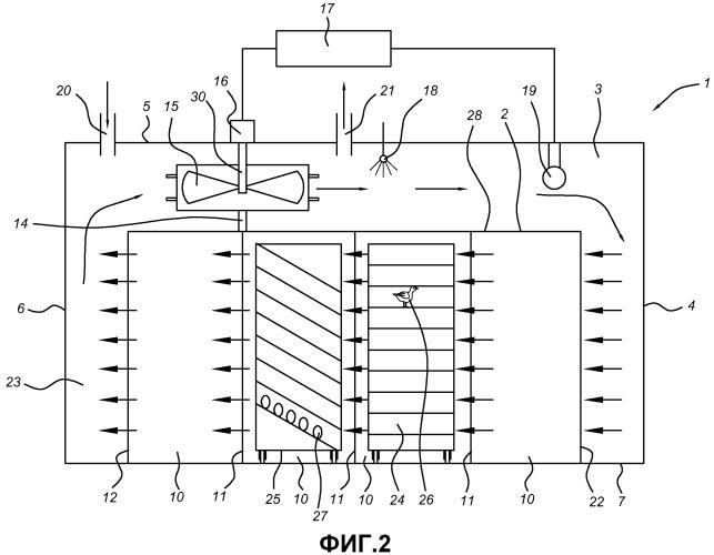 Способ регулирования температуры климатической камеры и климатическая камера