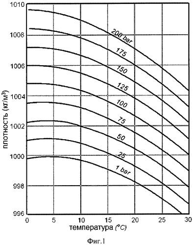 Секционный радиатор водяного отопления и компенсатор давления для него (варианты)
