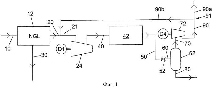 Способ и установка для сжижения потока углеводородов