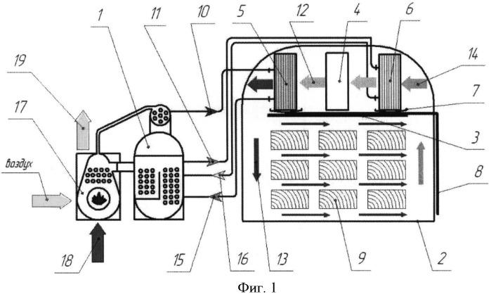 Конденсационная сушилка для пиломатериалов с абсорбционным утилизатором