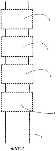 Способ и устройство для определения состава и расхода влажного газа