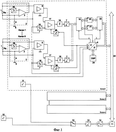 Быстродействующий преобразователь изменения сопротивления резистивных датчиков в электрический сигнал