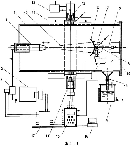 Стенд для исследования процесса гидродинамической очистки внутренней поверхности резервуаров от нефтепродуктов