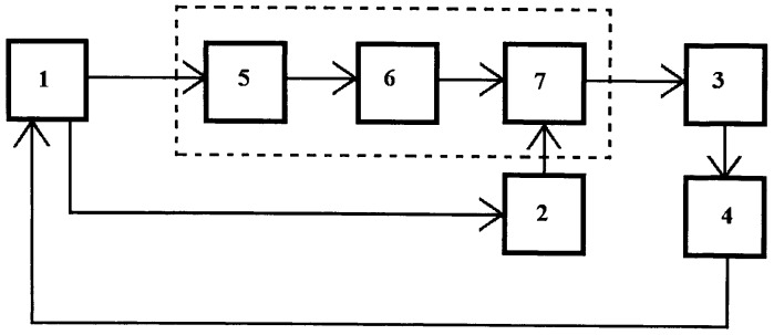 Способ формирования направленного акустического излучения многоэлементными антенными решетками и устройство для его реализации