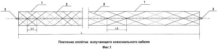 Способ изготовления излучающего коаксиального кабеля