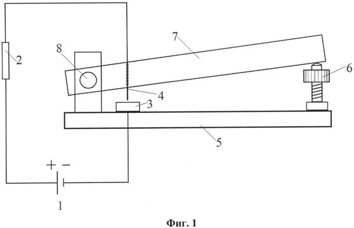 Устройство для получения стабильного микроразряда атмосферного давления