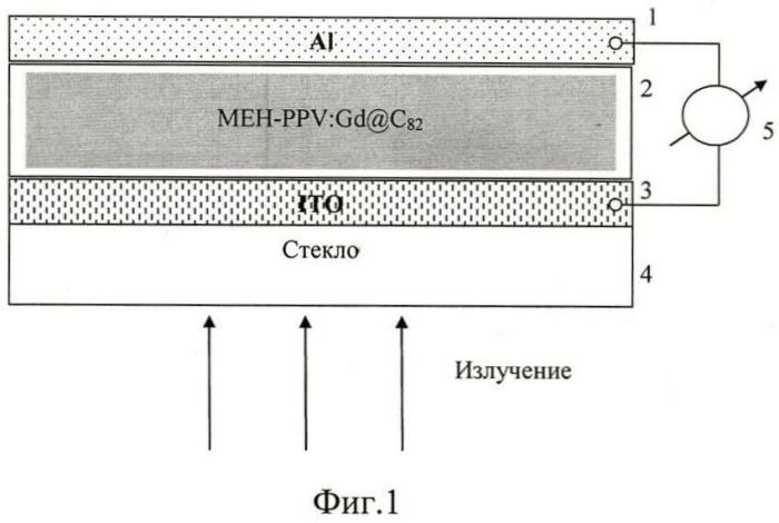Органический донорно-акцепторный гетеропереход для солнечного элемента