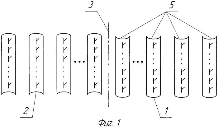Способ защиты от ветровых нагрузок на фазированные антенные решетки радиолокационных станций кругового обзора