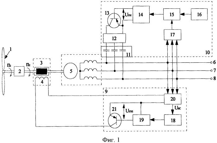 Устройство стабилизации напряжения и частоты ветроэлектрической установки