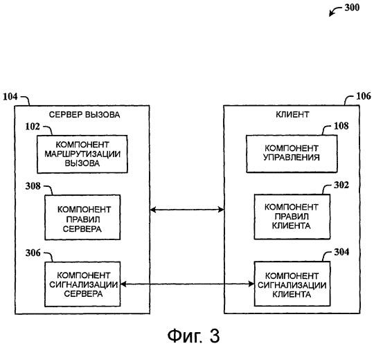 Управляемое клиентом динамическое перенаправление вызова