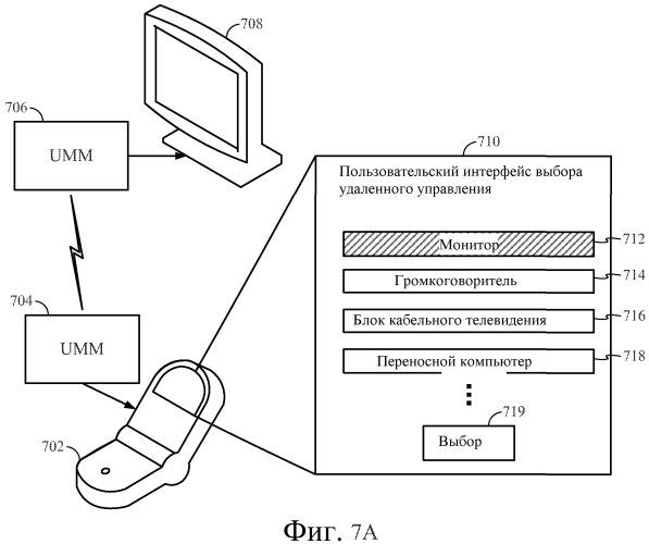 Способ и устройство для управления представлением мультимедийных данных из мультиплексного сигнала среди устройств в локальной сети