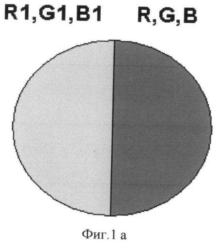 Способ определения цветного зрения в численном виде и устройство для его реализации