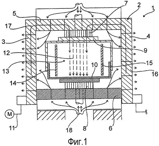 Устройство для приложения магнитного переменного поля для нагрева магнитных или намагничиваемых веществ в биологической ткани