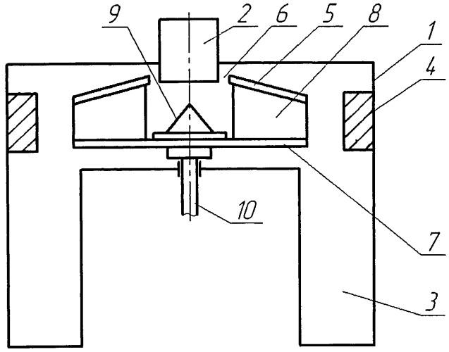 Ударно-центробежная дробилка
