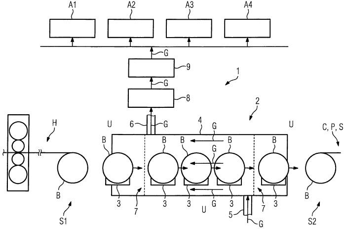 Способ и устройство для утилизации энергии из рулона горячей полосы