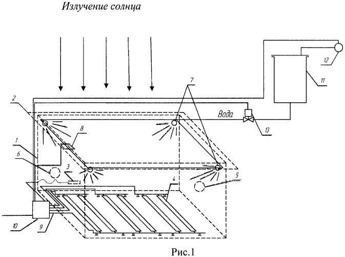 Камера для ускоренного твердения бетонных изделий с использованием энергии электромагнитных волн в видимой части спектра искусственного и естественного происхождения
