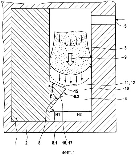 Полученное литьем под давлением многокомпонентное литое изделие с герметичным сплошным соединением