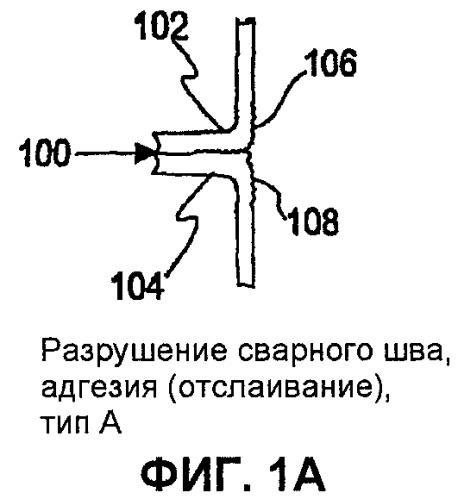 Отслаиваемые композитные термопластичные герметики в упаковочных пленках