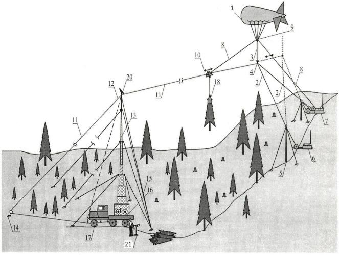 Аэростатно-канатная система для воздушной заготовки и транспортировки древесины