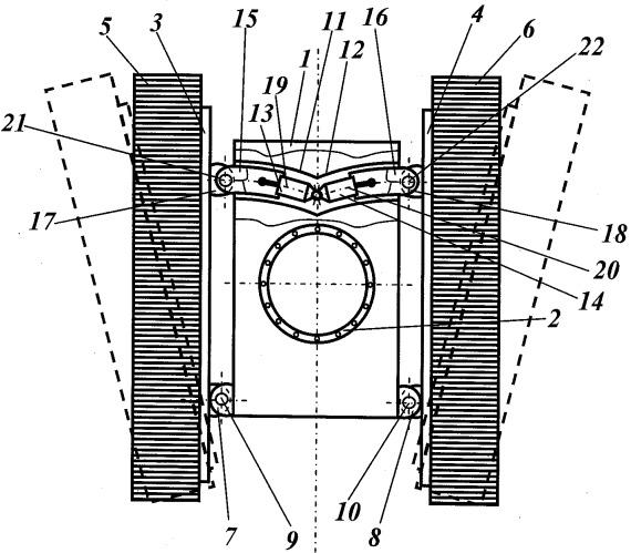 Система ходовая лесозаготовительной машины