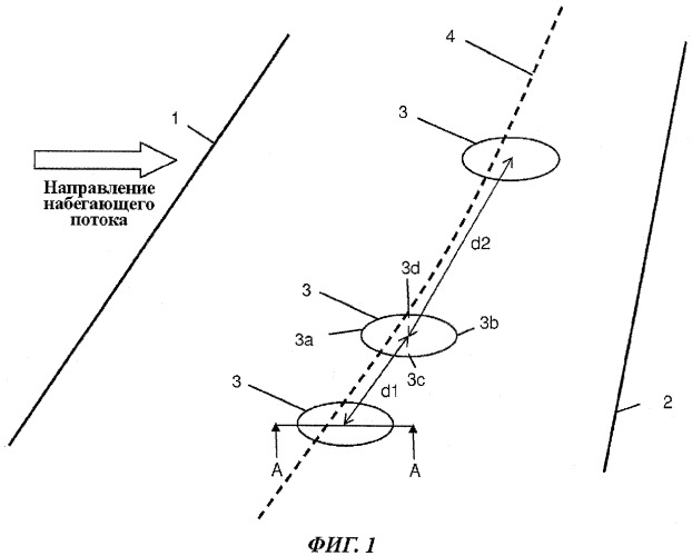 Аэродинамическая конструкция с неравномерно расположенными выступами для отклонения скачка уплотнения