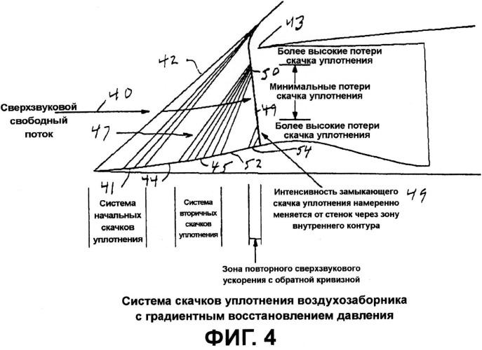 Реактивный двигатель сверхзвукового летательного аппарата