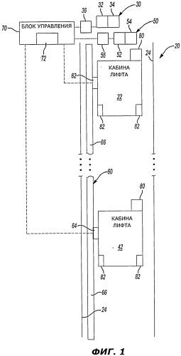 Способ управления торможением лифта