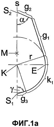 Форма профиля крановой балки