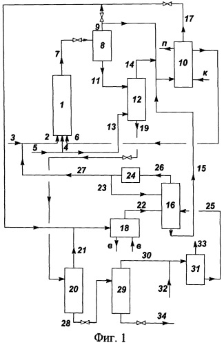 Способ и установка для получения карбамида и способ модернизации установки для получения карбамида