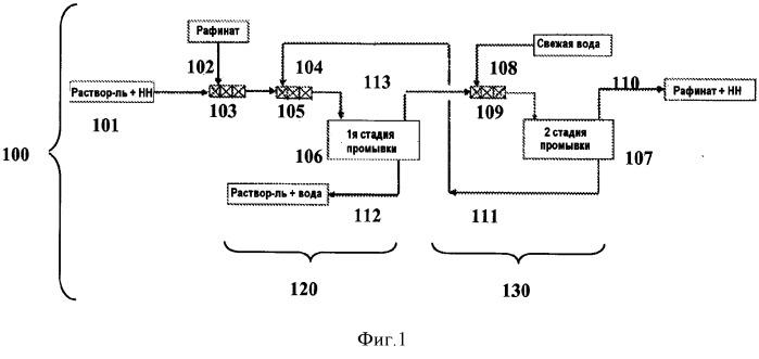 Устройство и способ для извлечения тяжелых углеводородов из потока растворителя