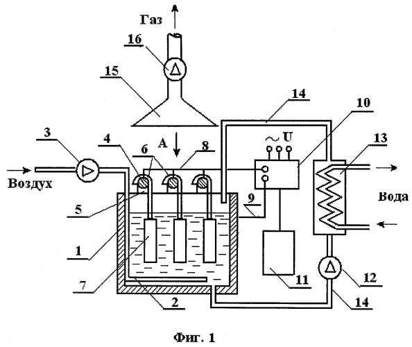 Устройство для микродугового оксидирования
