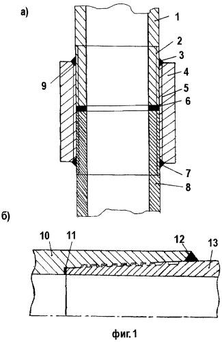 Устройство для дополнительной герметизации муфтовых и конических трубных резьбовых соединений