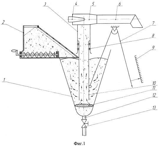Способ приготовления бурильных промывочных и тампонажных растворов и устройство для его осуществления