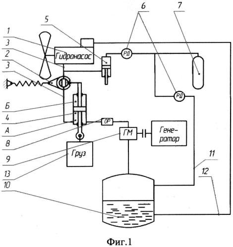 Ветроэнергетическая установка с гидроприводом
