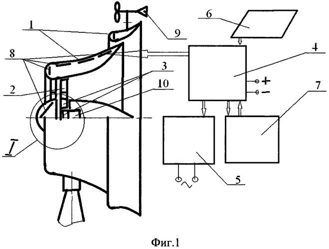 Ветроэнергетическая установка с обогреваемым диффузорным ускорителем