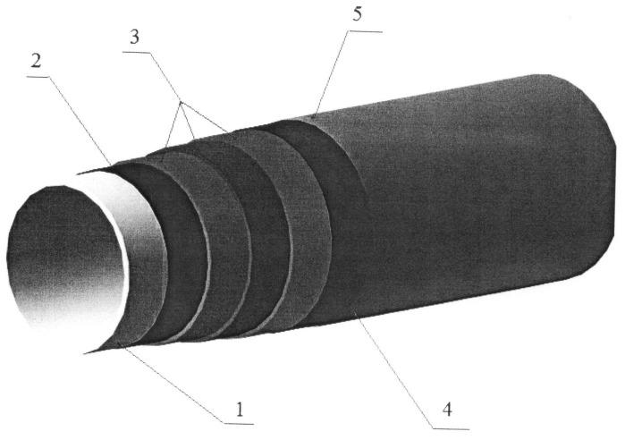 Способ теплоизоляции трубопроводов и оборудования