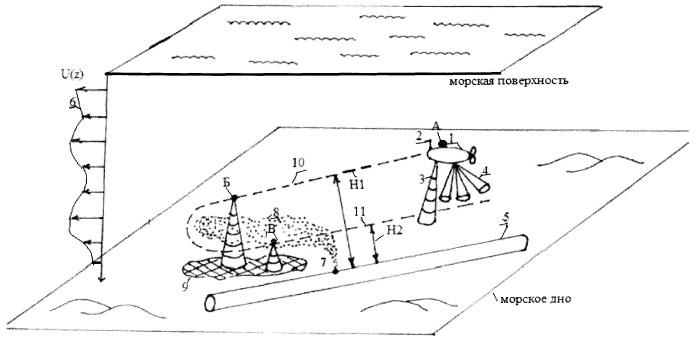 Способ обнаружения слабоинтенсивных утечек из подводных нефтепроводов мобильным подводным измерительным комплексом