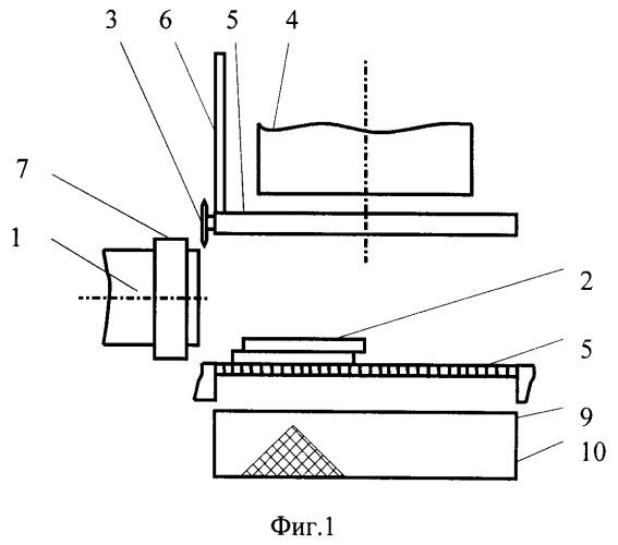 Способ утилизации баллиститных твердых ракетных топлив
