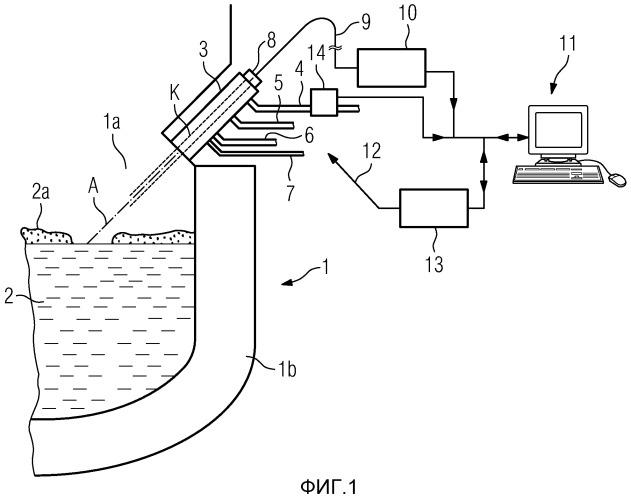Способ и устройство для бесконтактного определения температуры т металлического расплава