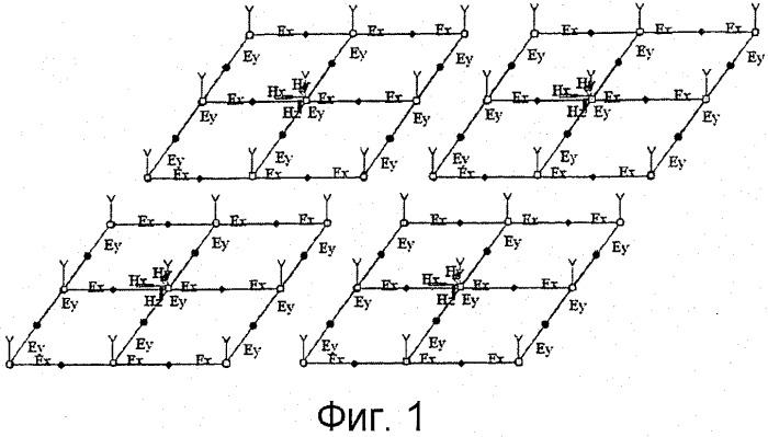 Способ сбора данных посредством трехмерного регулярного электромагнитного массива малых ячеек интегрирования