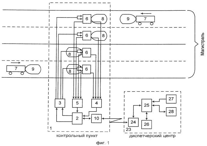 Система опознавания транспортных средств