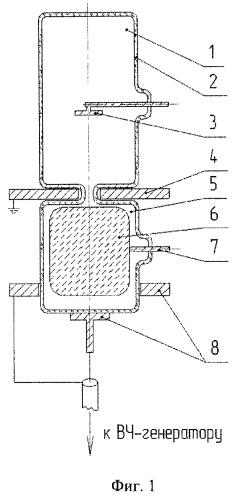 Способ получения ускоренных ионов в нейтронных трубках и устройство для его осуществления
